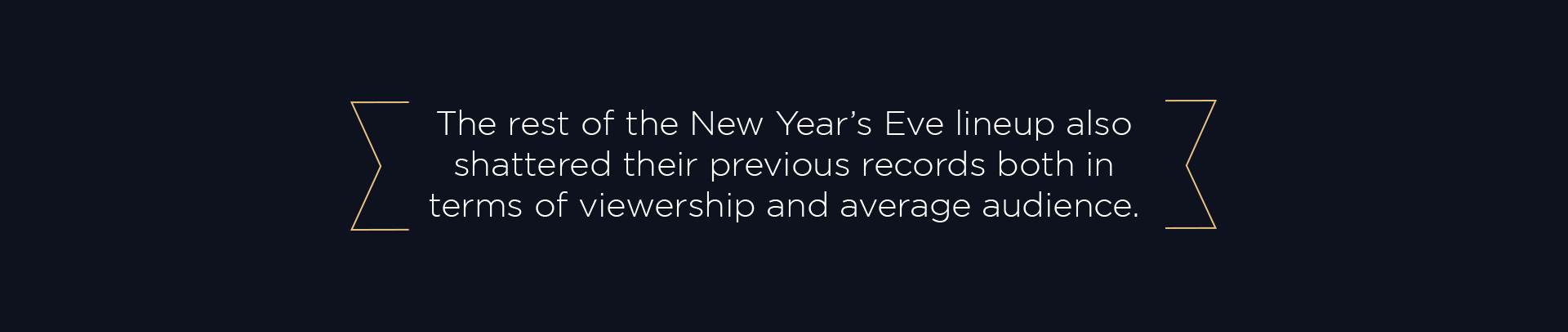 The rest of the New Year's Eve lineup also shattered their previous records both in terms of viewership and average audience.
