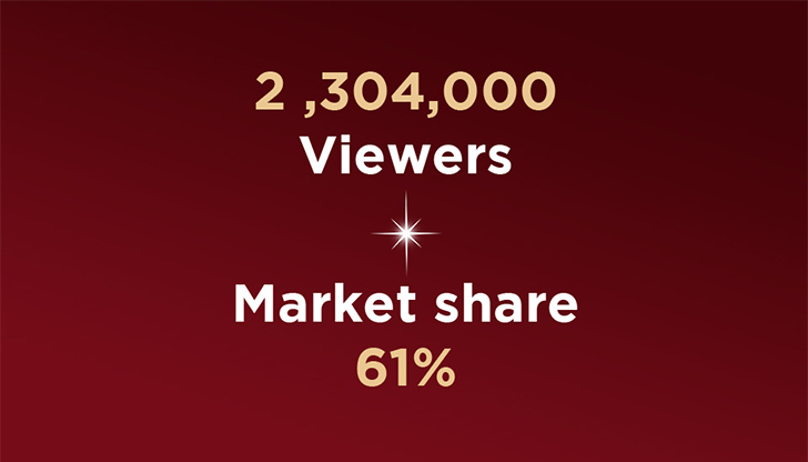 En direct du jour de l'An: 2,304,000 Viewers, Market share 61%