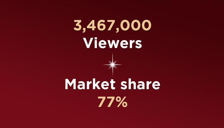 Infoman: 3,467,000 Viewers, Market share 77%