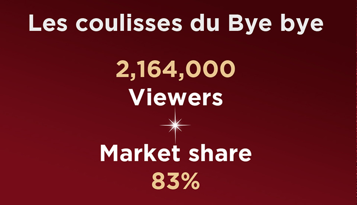 Les coulisses du Bye Bye: 2,164,000 Viewers, Market share 83%