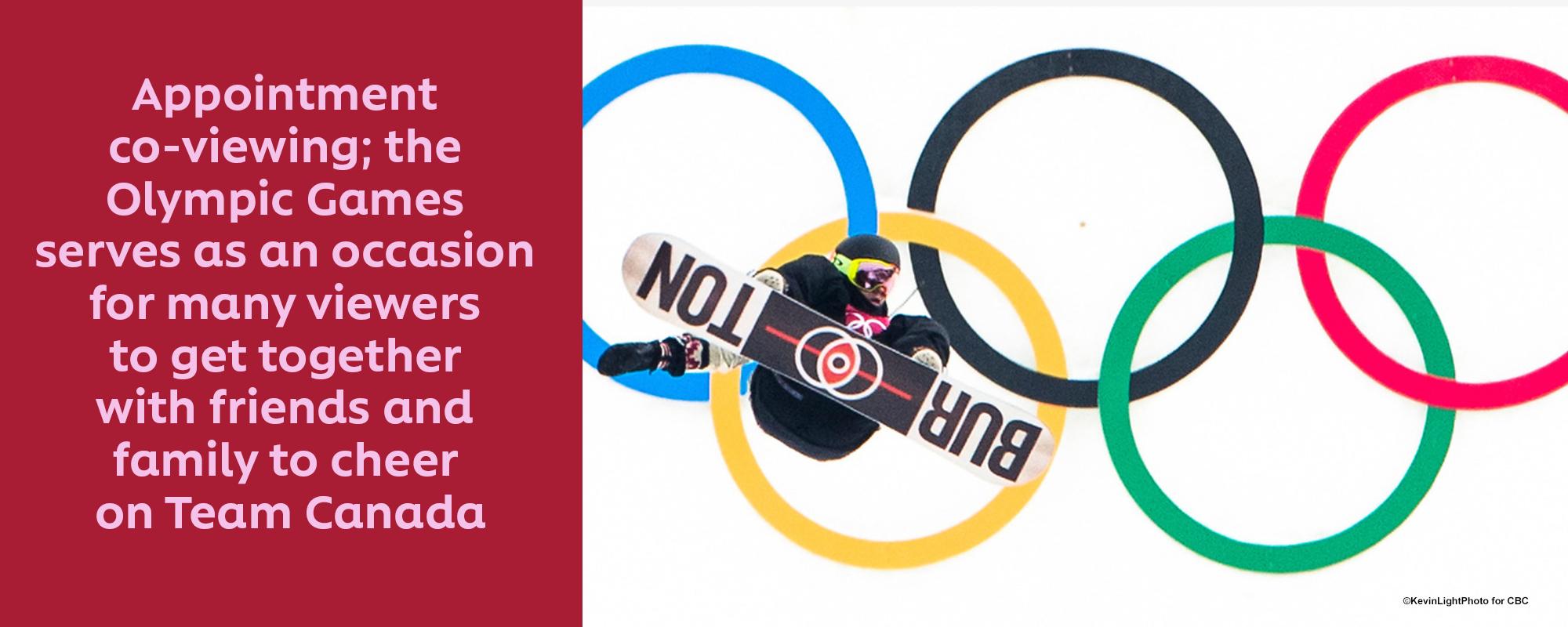 Un rendez-vous rassembleur. Les Jeux olympiques sont l'occasion de se réunir en famille et entre amis pour encourager les athlètes Canadiens.