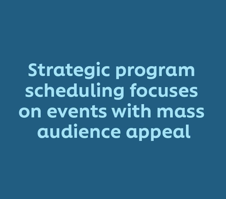 Une stratégie de programmation misant sur les événement qui attirent le grand public.
