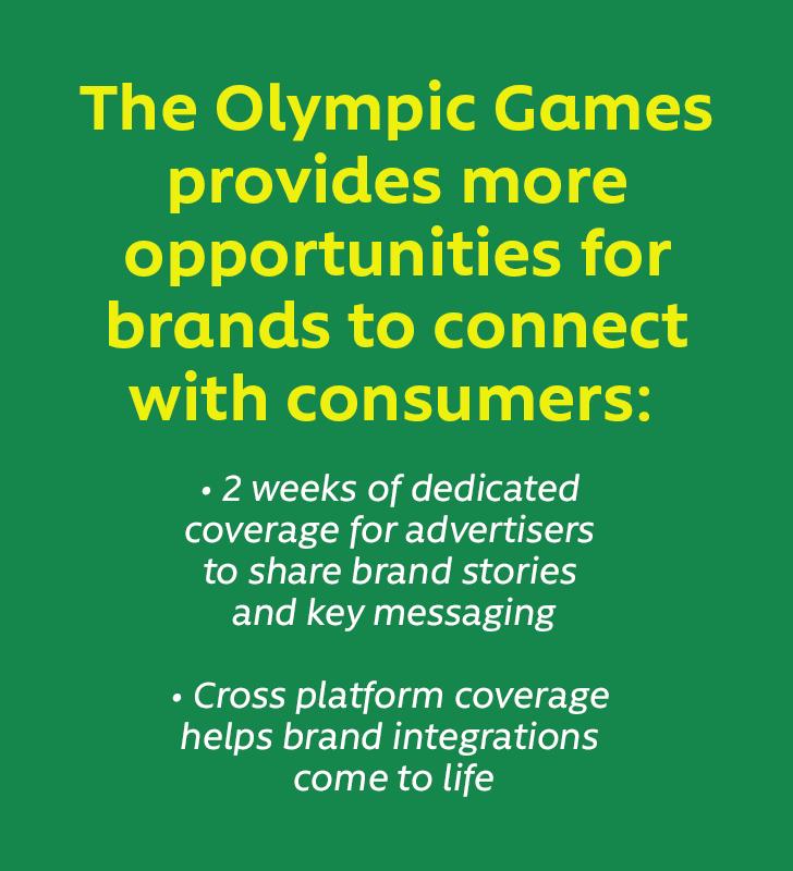 Plus d'occasions pour une marque de rejoindre les consommateurs.