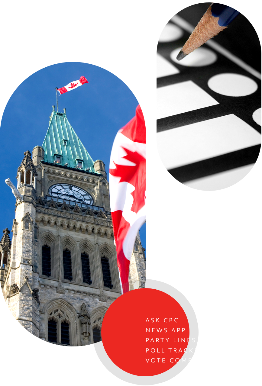 ASK CBC, NEWS APP, PARTY LINES, POLL TRACKER, VOTE COMPASS