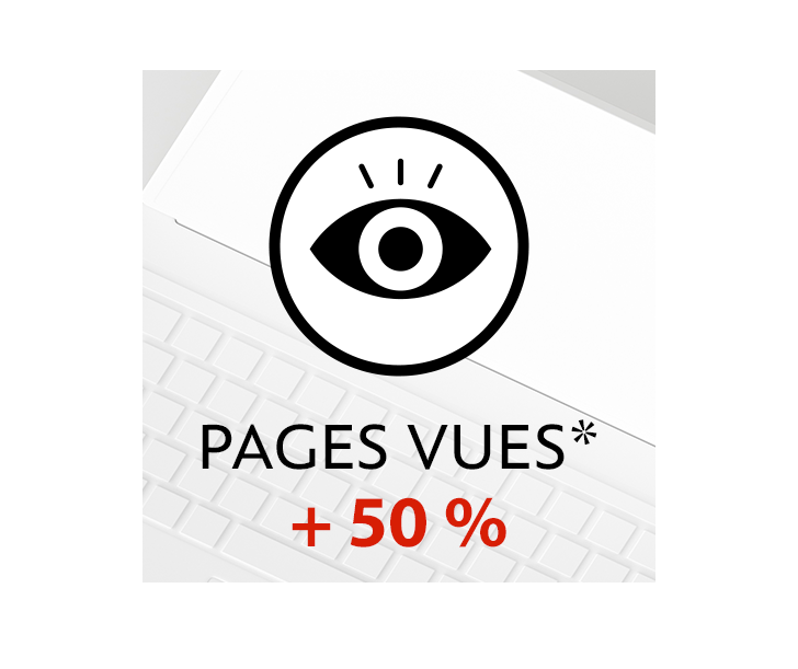Pages vues +50 %