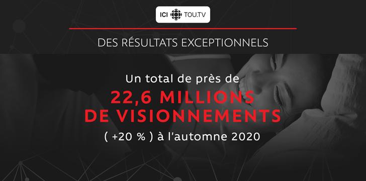 ICI TOU.TV Des résultats exceptionnels