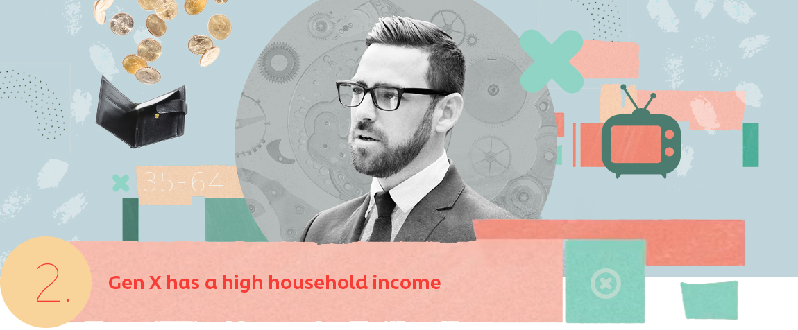 Gen X has a high household income