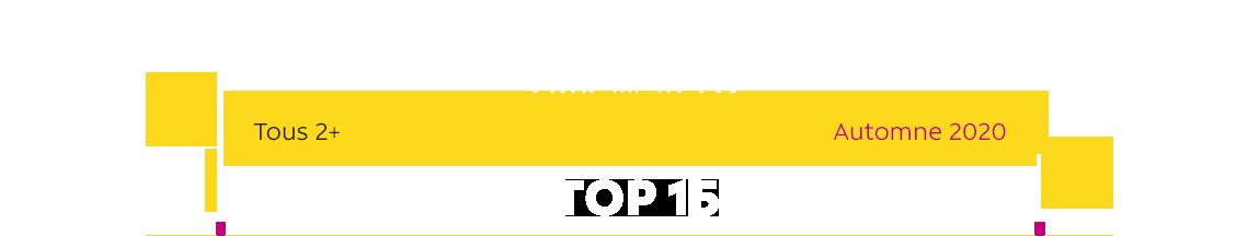 Tous 2+ Top 15 Automne 2020