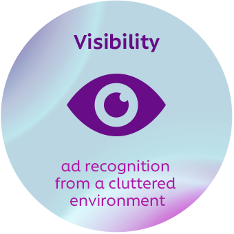 Visibility - ad recognition from a cluttered environment