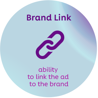 Brand Link - ability to link the ad to the brand