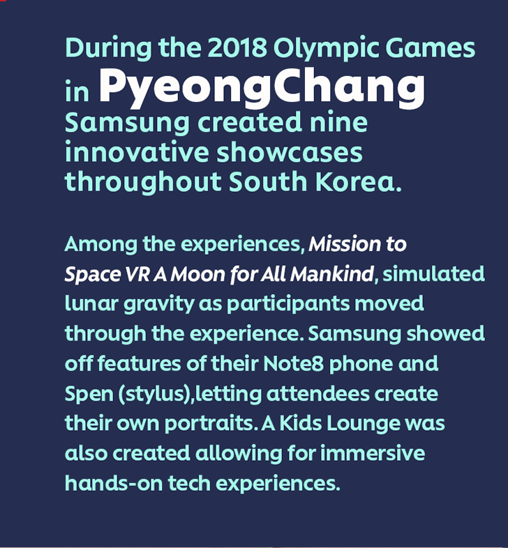 During the 2018 Olympic Games in PyeongChang Samsung created nine innovative showcases throughout South Korea. Among the experiences, Mission to Space VR A Moon for All Mankind, simulated lunar gravity as participants moved through the experience. Samsung showed off features of their Note8 phone and Spen (stylus),letting attendees create their own portraits. A Kids Lounge was also created allowing for immersive hands-on tech experiences.